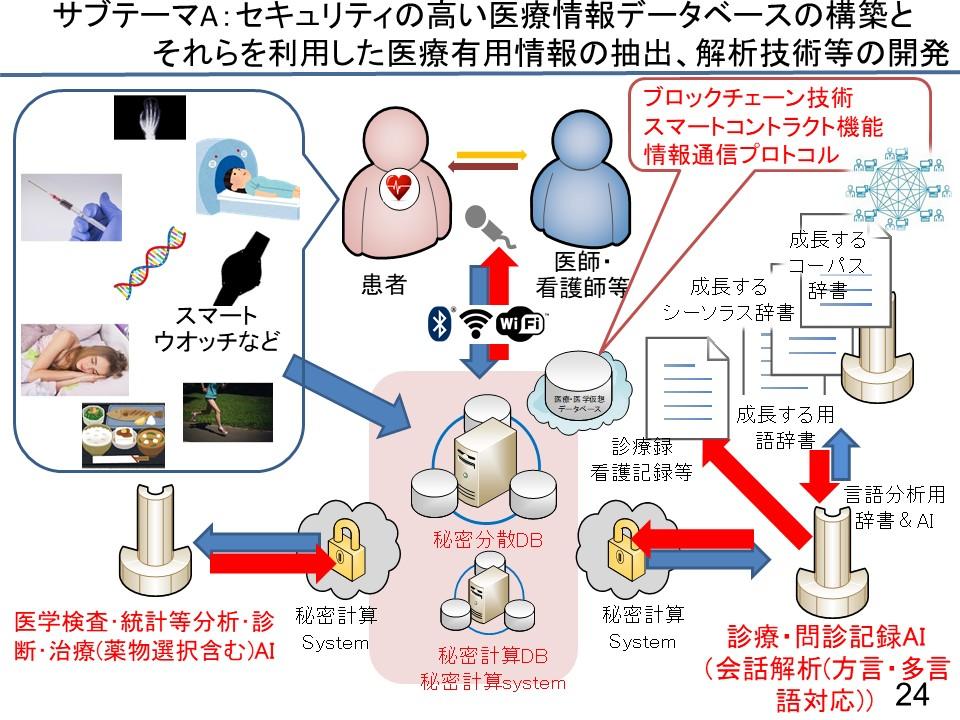 f:id:ynakamurachicago:20191004221114j:plain