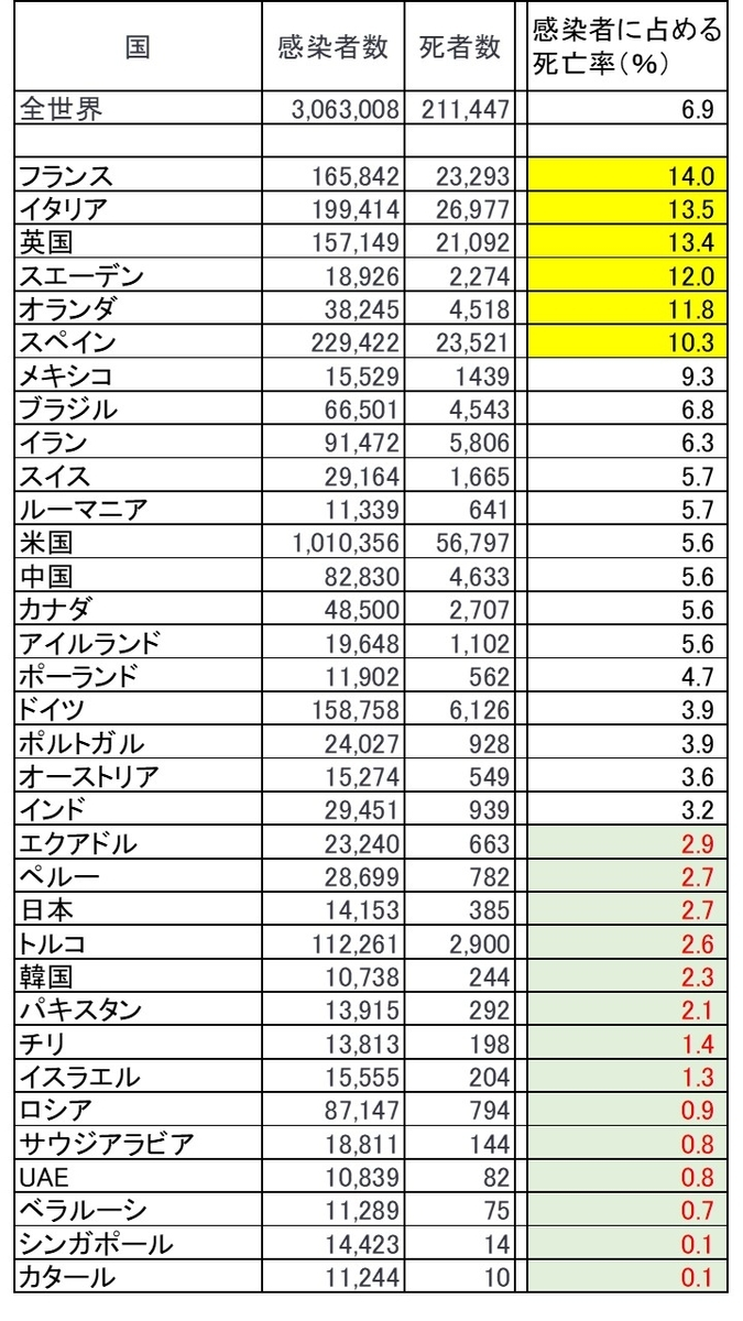 f:id:ynakamurachicago:20200428194530j:plain