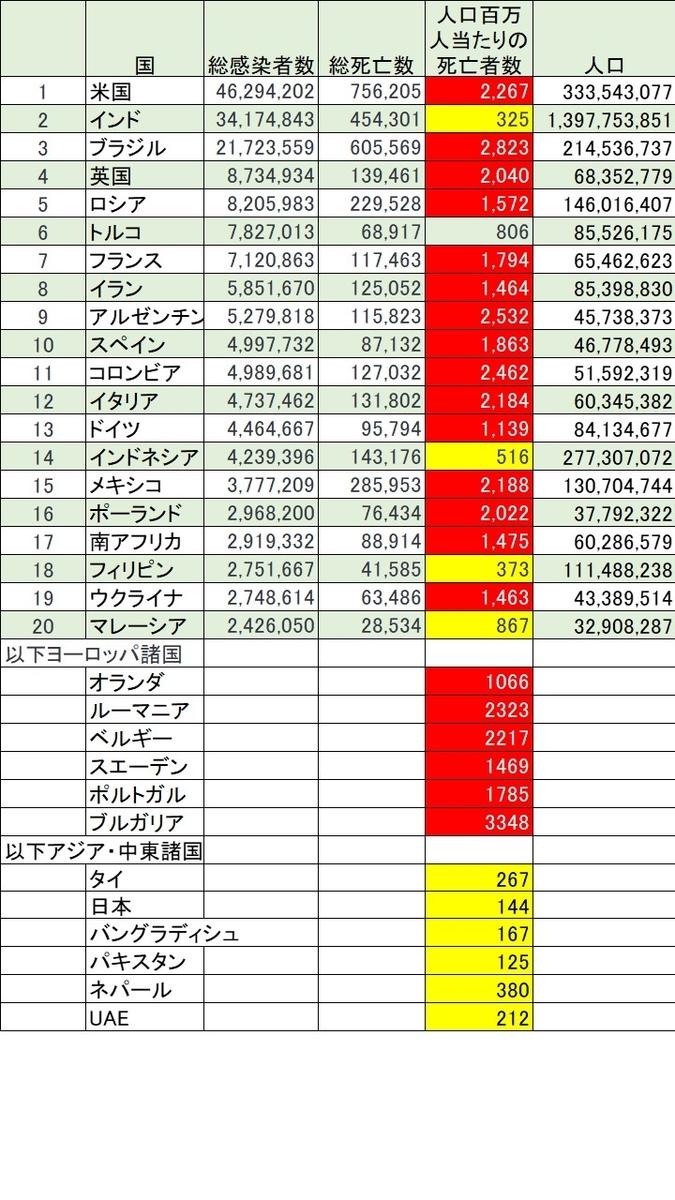 f:id:ynakamurachicago:20211024104345j:plain