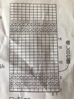 f:id:ynanako:20180521114030j:plain