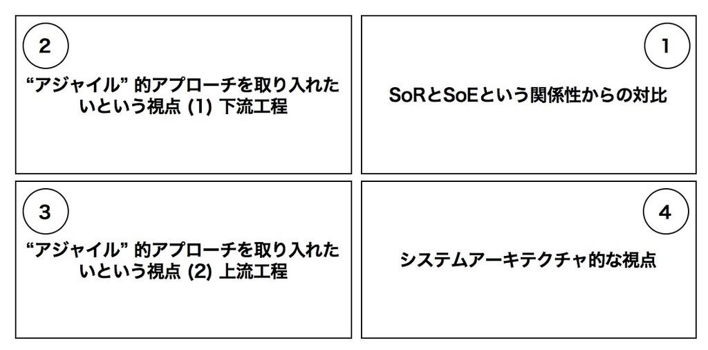 f:id:ynie:20180829095332j:plain