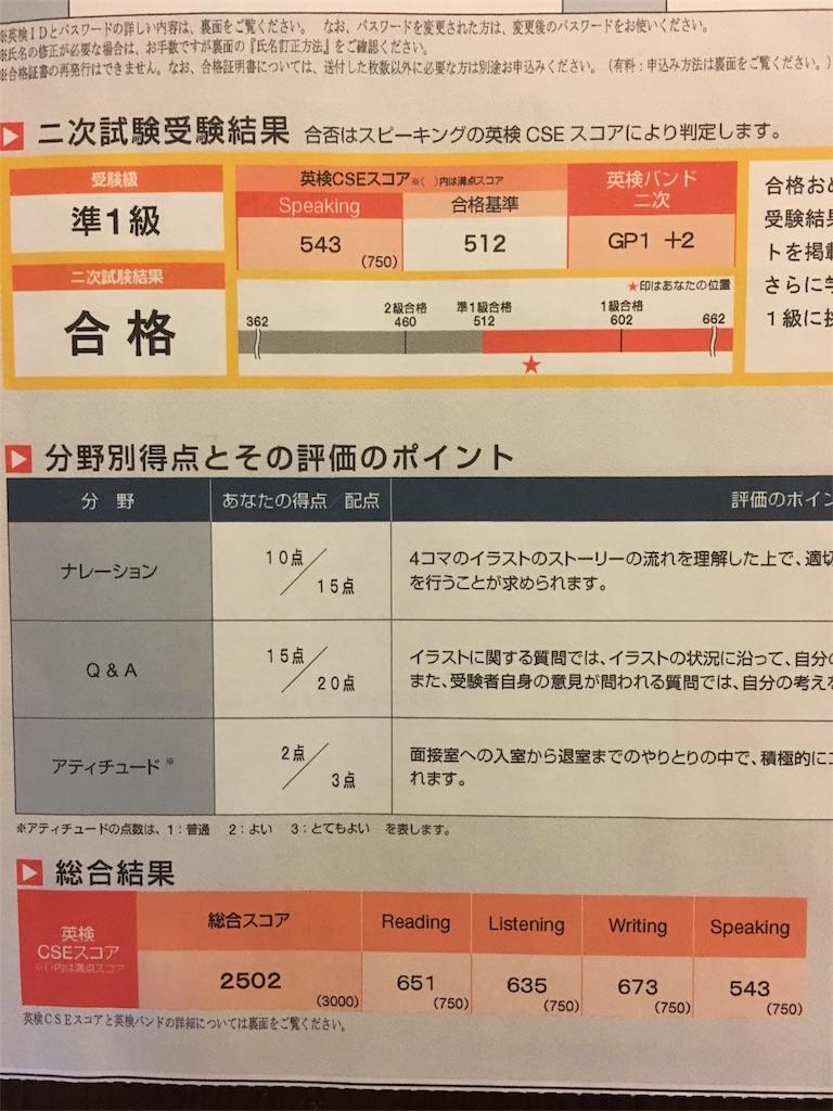 次 率 試験 級 二 準 合格 英 検 2