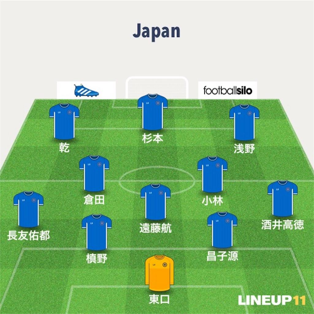 f:id:ynwa-football:20171011135044j:image