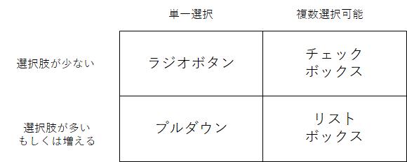 f:id:yo-kurobuchi:20180422140154p:plain