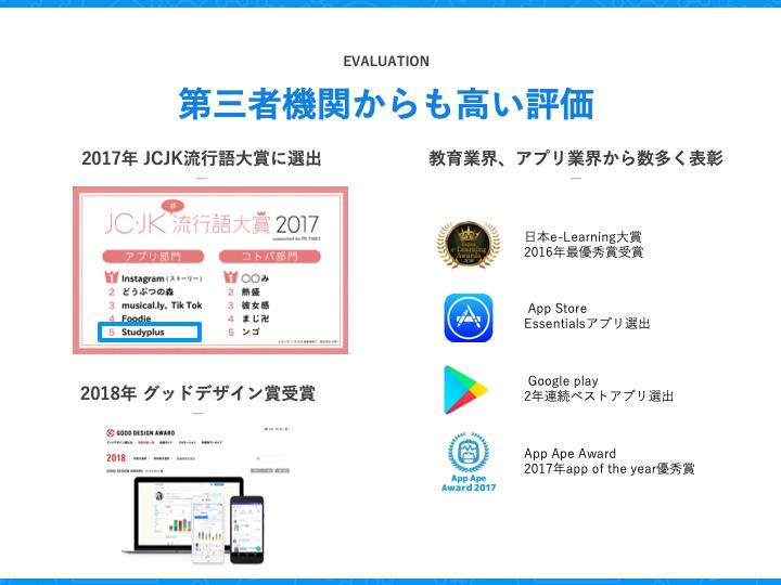 f:id:yo-shimada:20181106105936p:image:w360