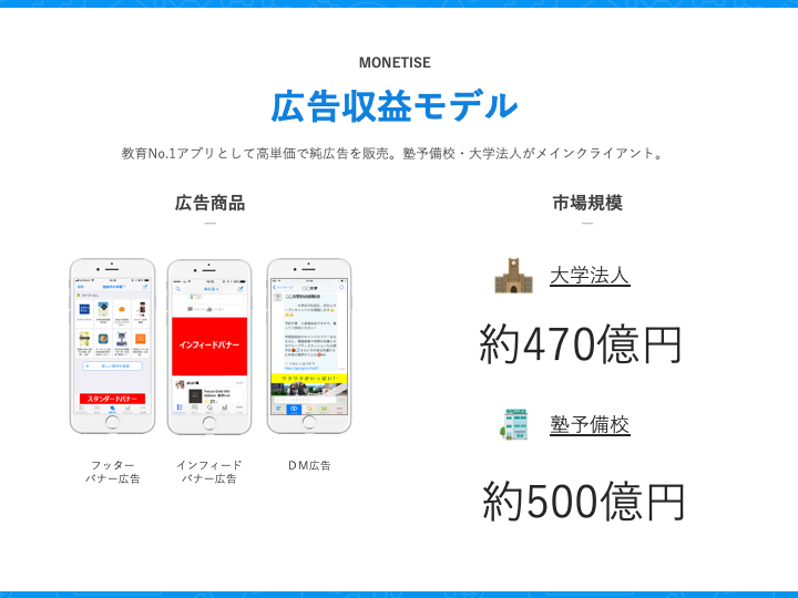 f:id:yo-shimada:20181106111452p:plain