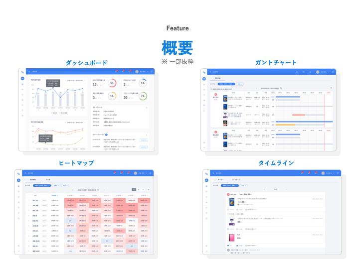 f:id:yo-shimada:20191210182542p:plain