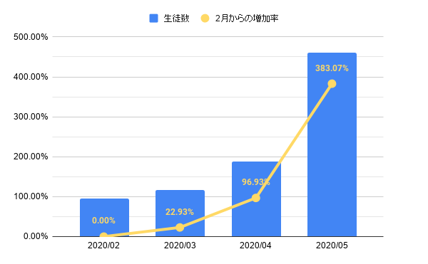 f:id:yo-shimada:20200601085634p:plain