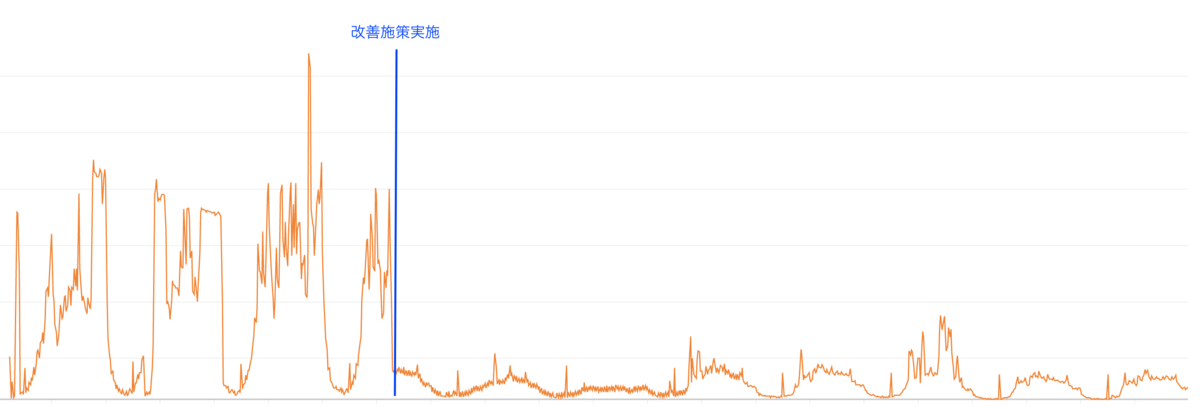 f:id:yo-shimada:20200601092202p:plain
