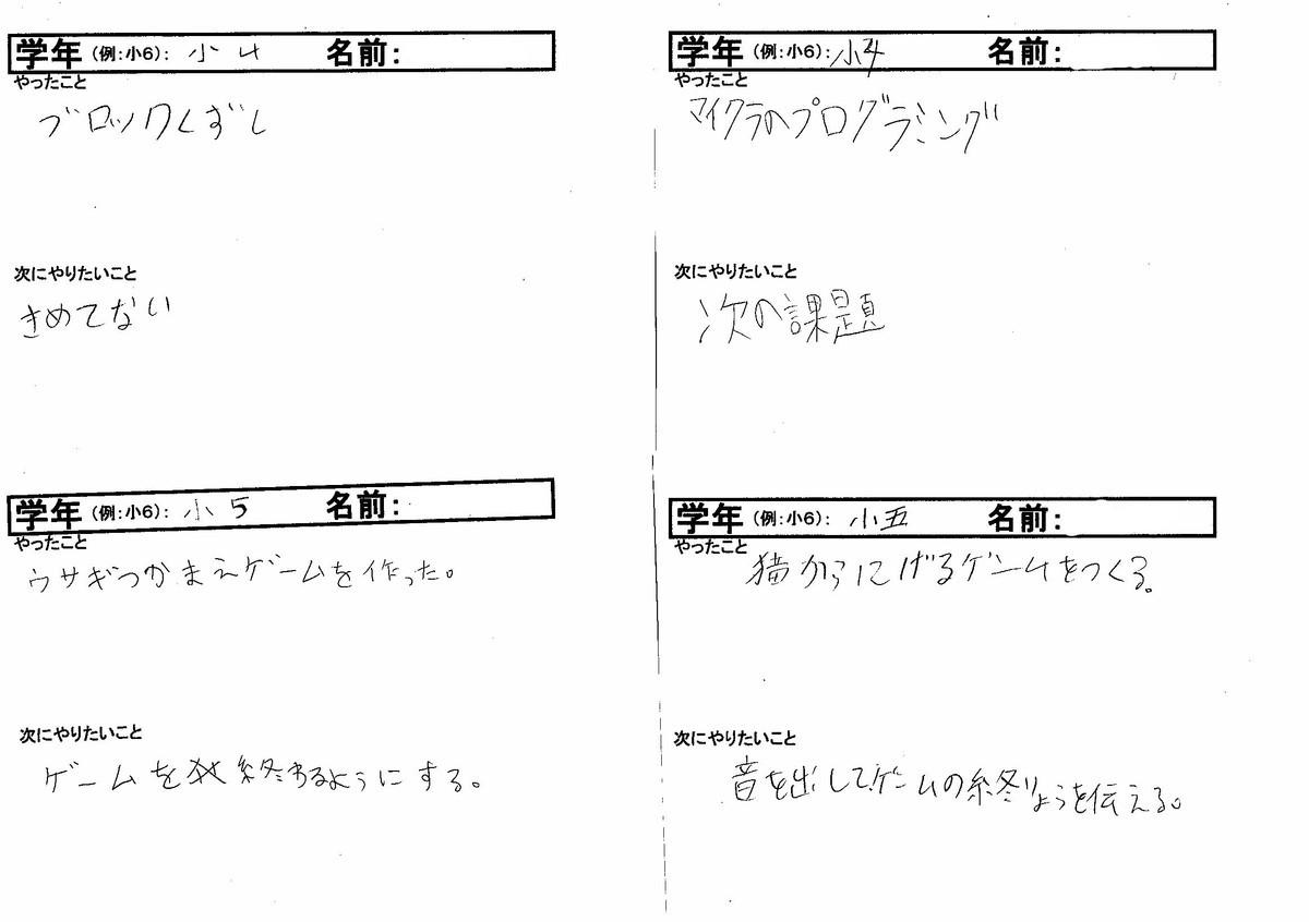 f:id:yo-taka:20190617220410j:plain
