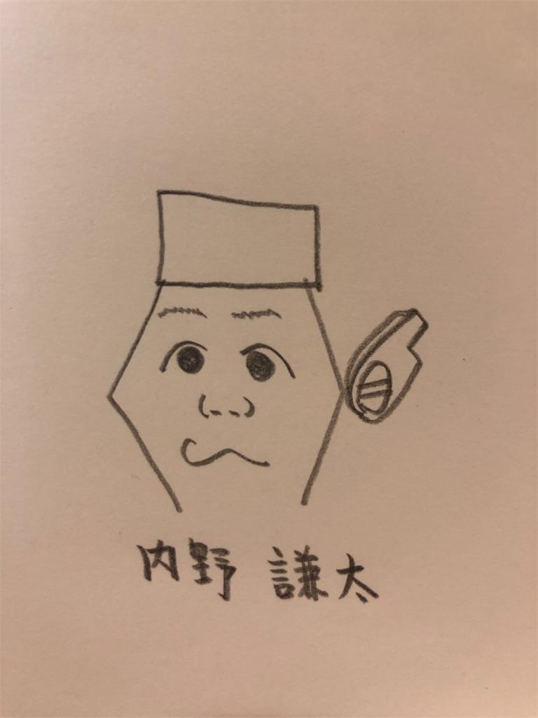 内野謙太の似顔絵