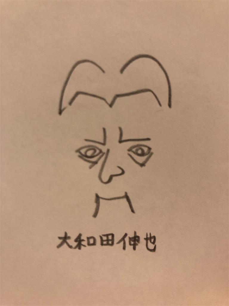 大和田信也の似顔絵