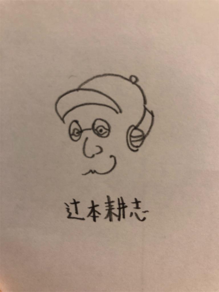 辻本耕志の似顔絵