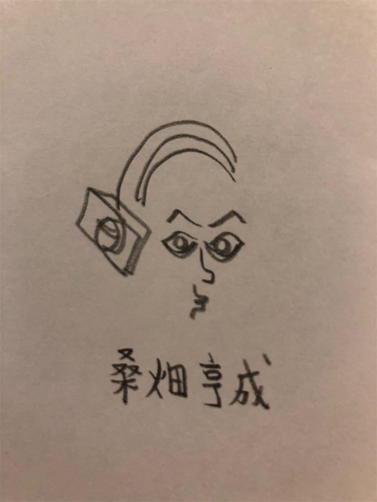 桑畑亨成の似顔絵