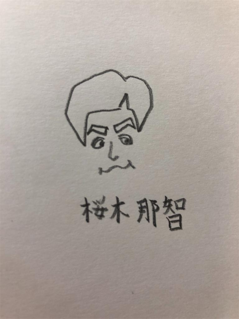 桜木那智の似顔絵