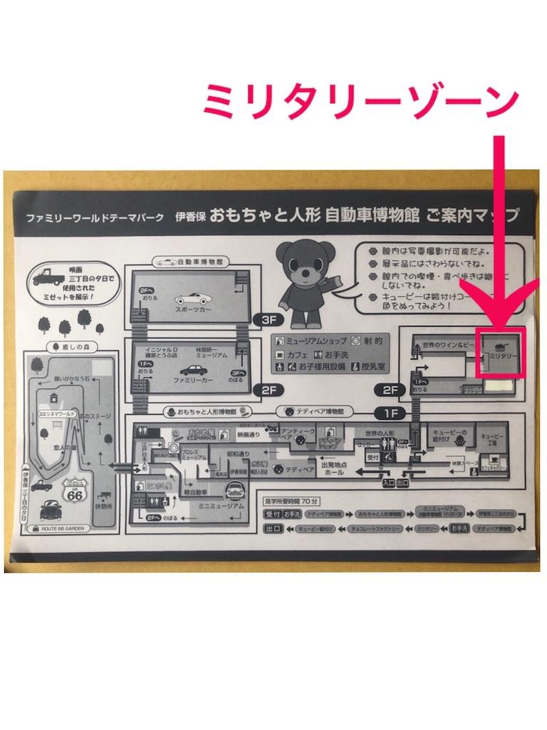 伊香保おもちゃと人形自動車博物館ご案内マップ