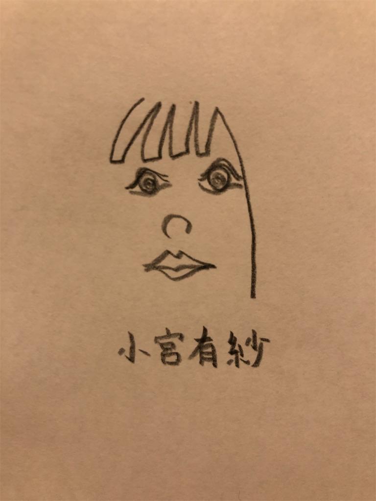 小宮有紗の似顔絵