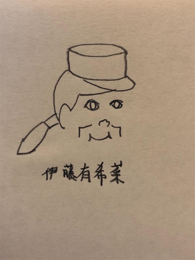 伊藤有希菜の似顔絵
