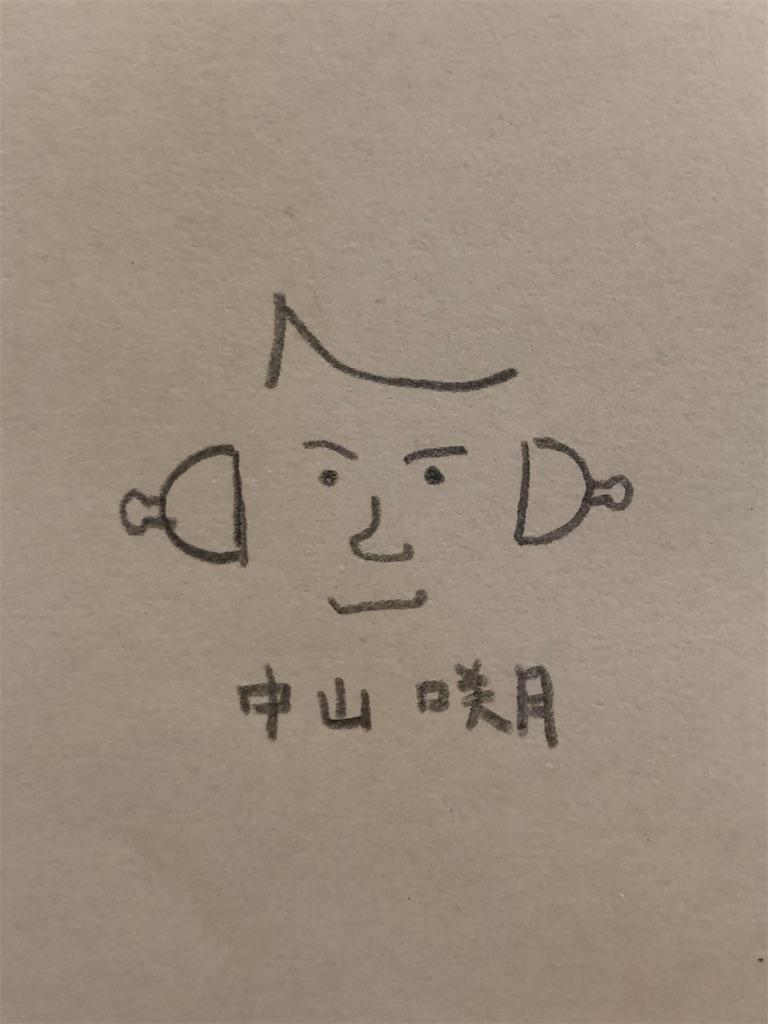 中山咲月の似顔絵