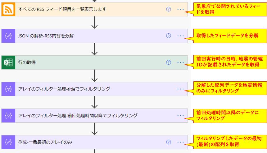 f:id:yo-yon:20210409102354p:plain