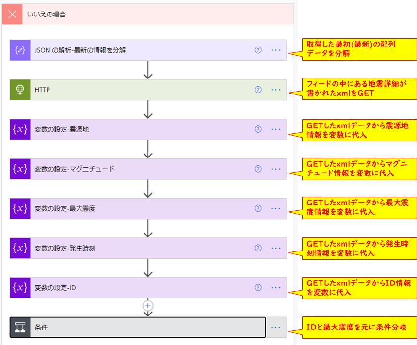 f:id:yo-yon:20210409104107p:plain