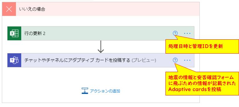 f:id:yo-yon:20210409104734p:plain