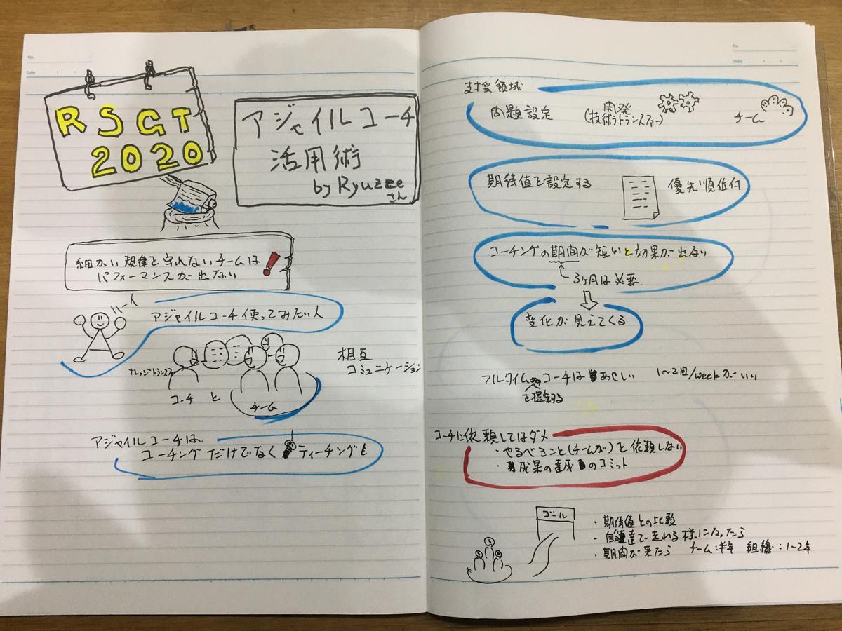 f:id:yo4-furukawa:20200113175247j:plain