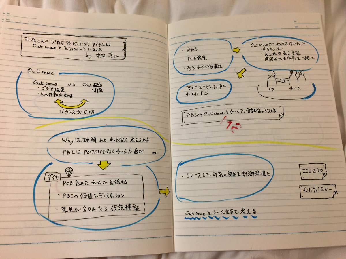 f:id:yo4-furukawa:20200113175503j:plain