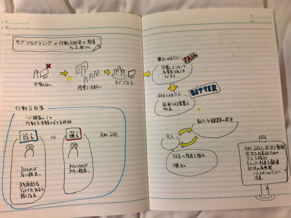 f:id:yo4-furukawa:20200113175650j:plain