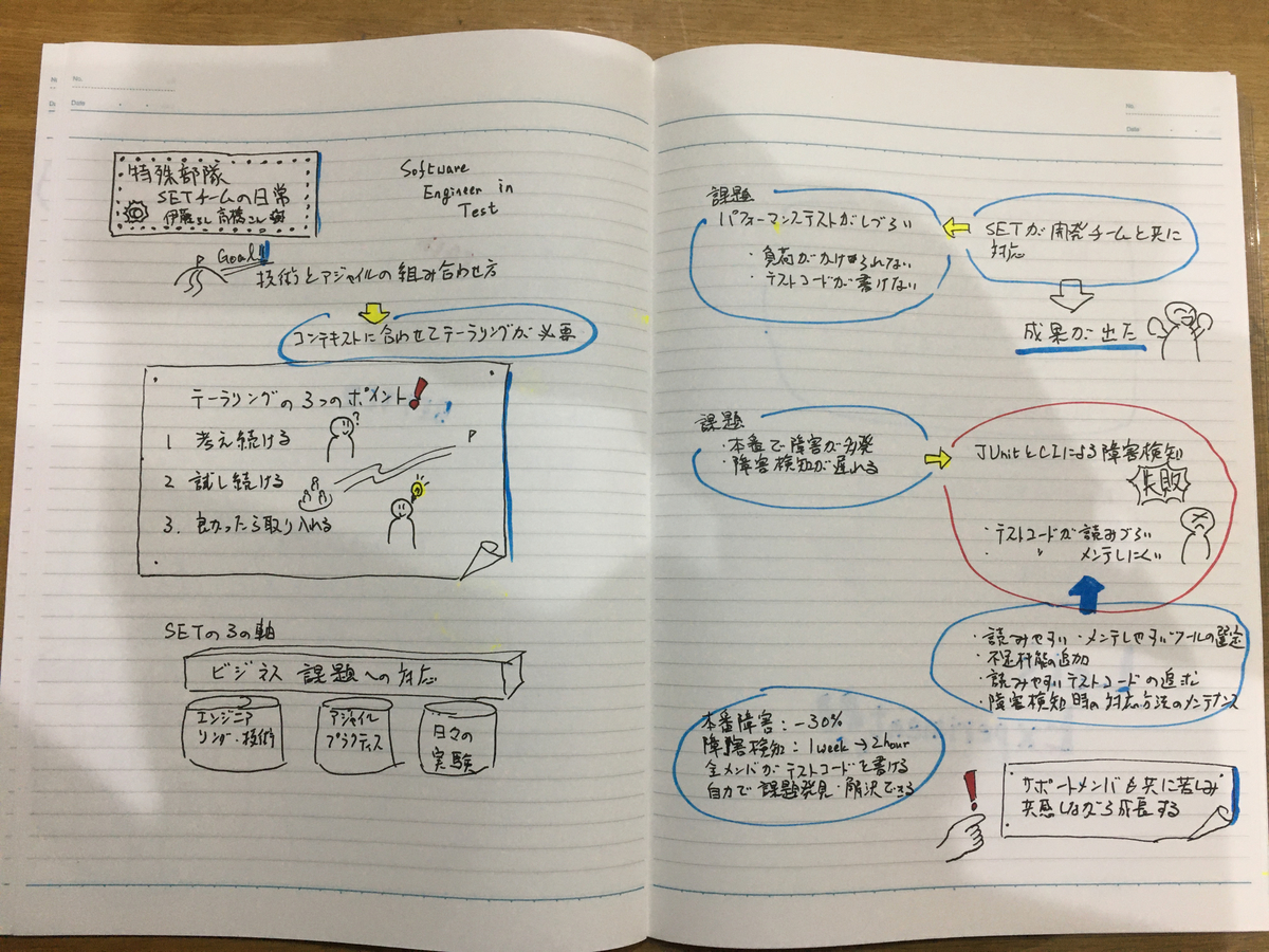 f:id:yo4-furukawa:20200113180034j:plain