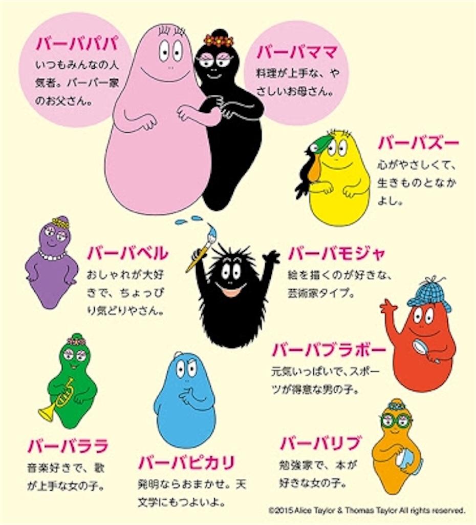 f:id:yoakenitokeru:20180304222218j:image