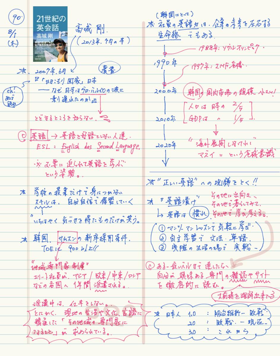 f:id:yobiyan123:20190802073218p:plain