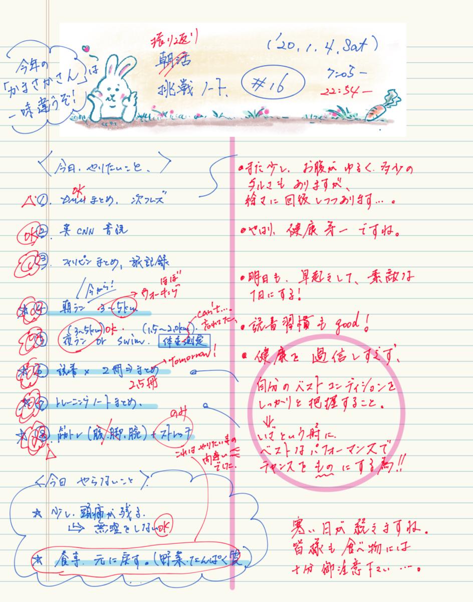 f:id:yobiyan123:20200104230448p:plain