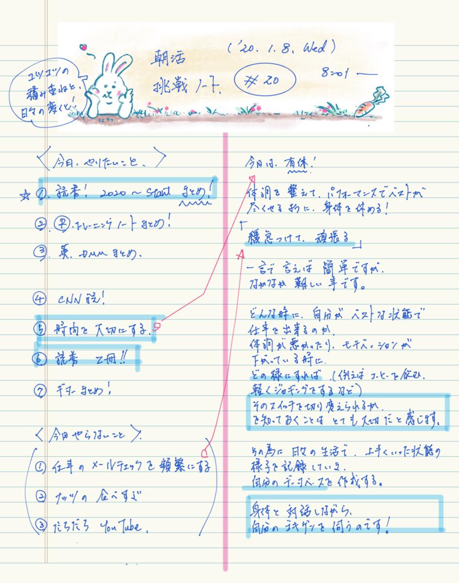 f:id:yobiyan123:20200108090814p:plain