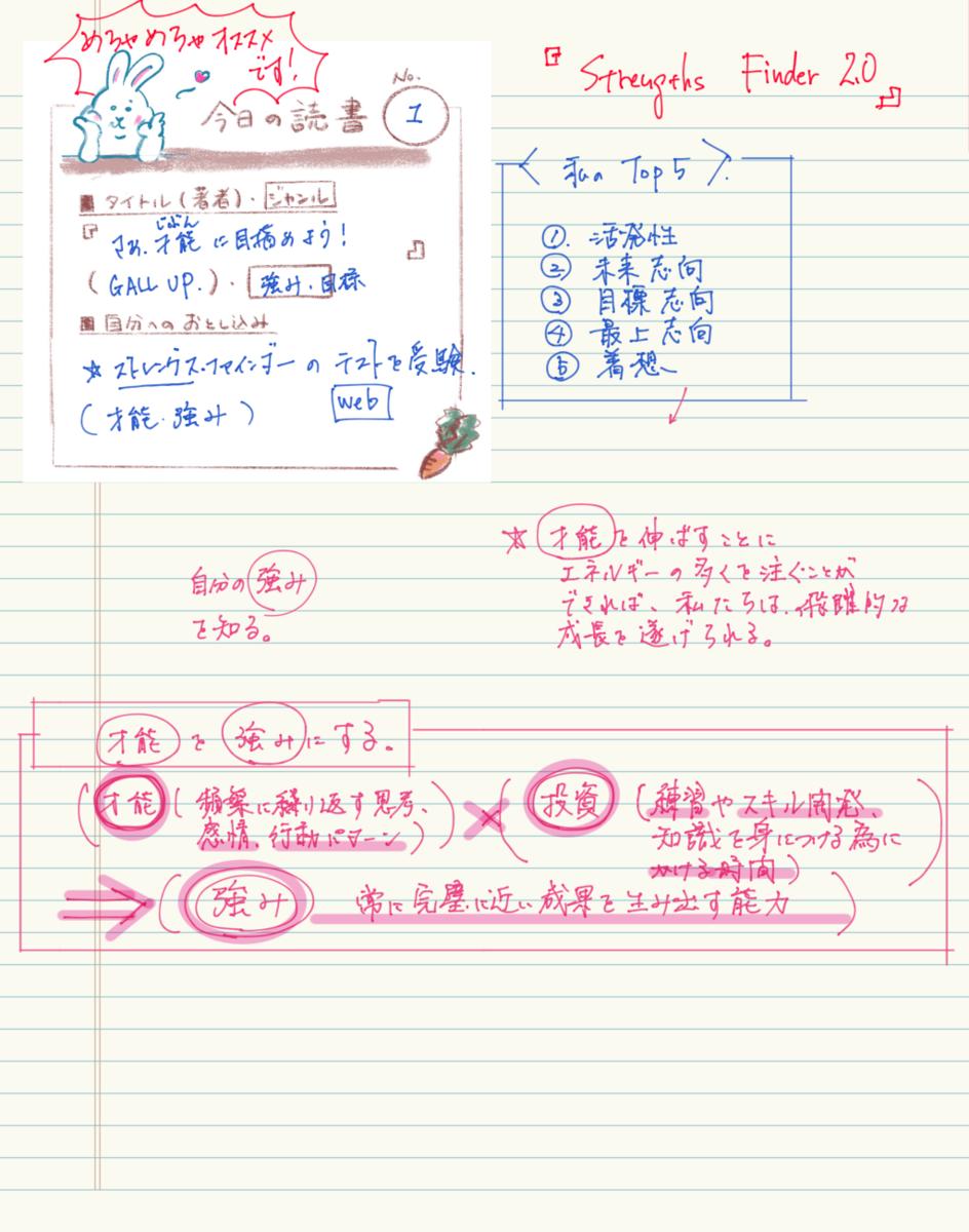 f:id:yobiyan123:20200108132315p:plain