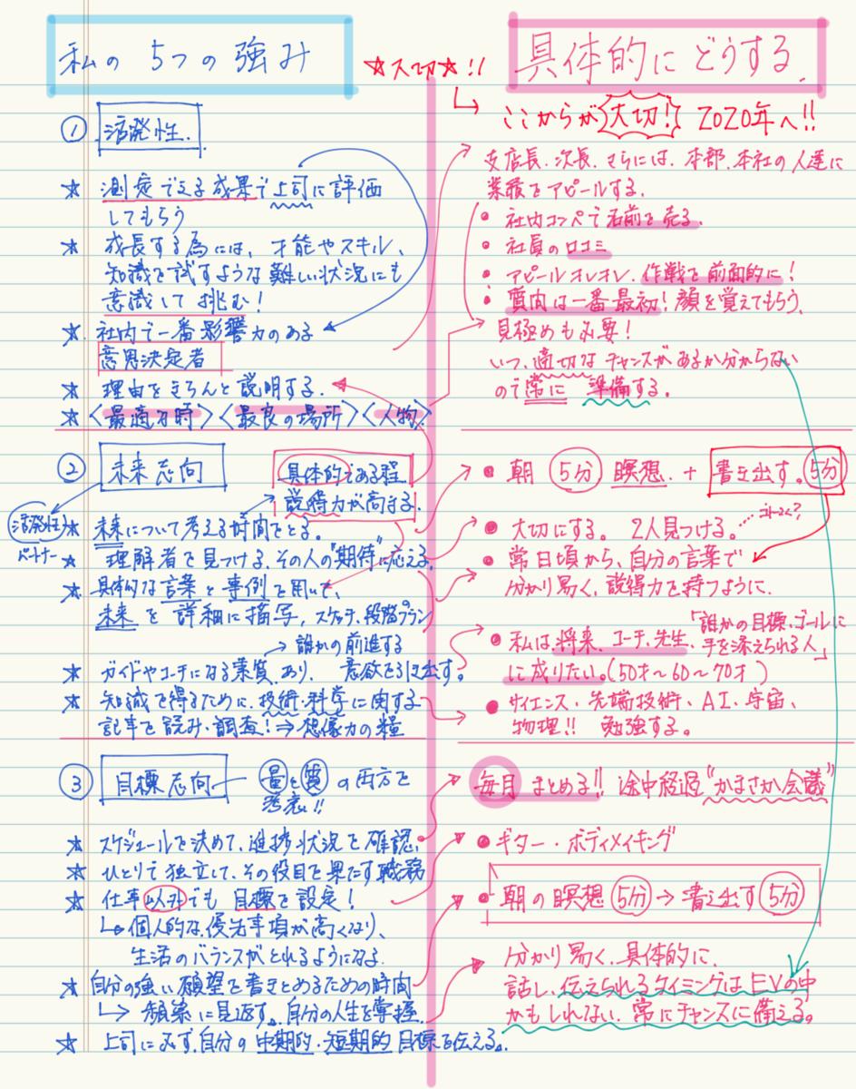 f:id:yobiyan123:20200108132331p:plain