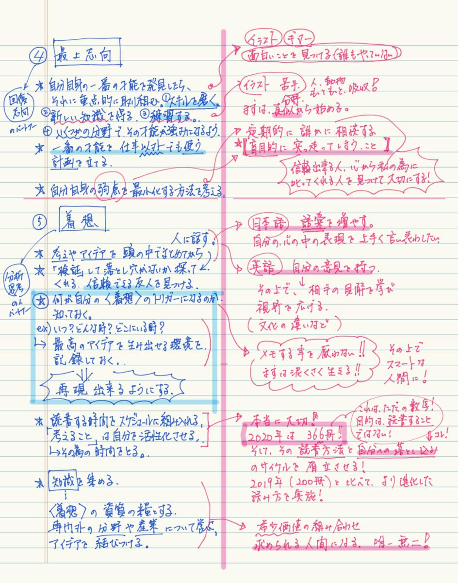 f:id:yobiyan123:20200108132336p:plain