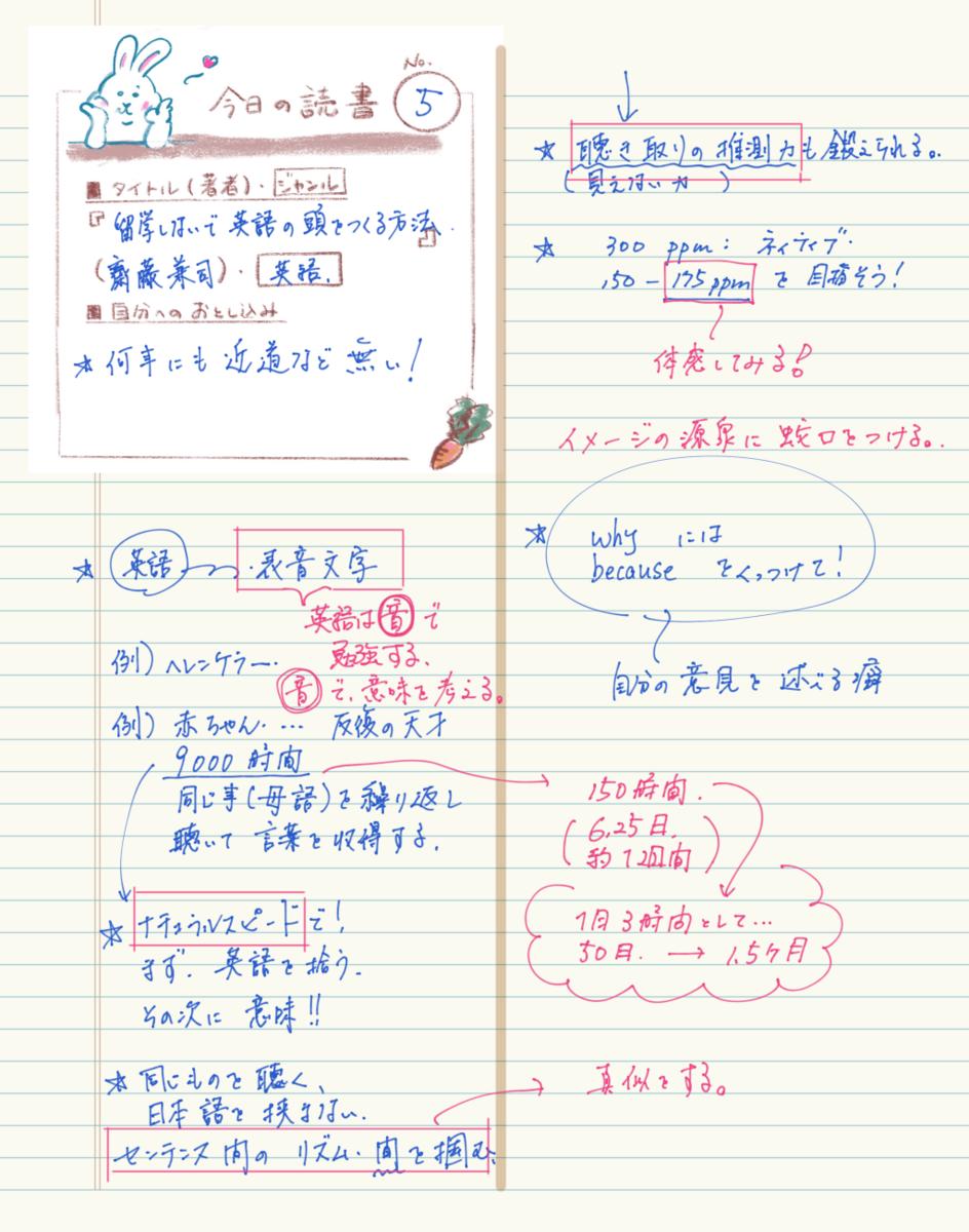 f:id:yobiyan123:20200109084247p:plain