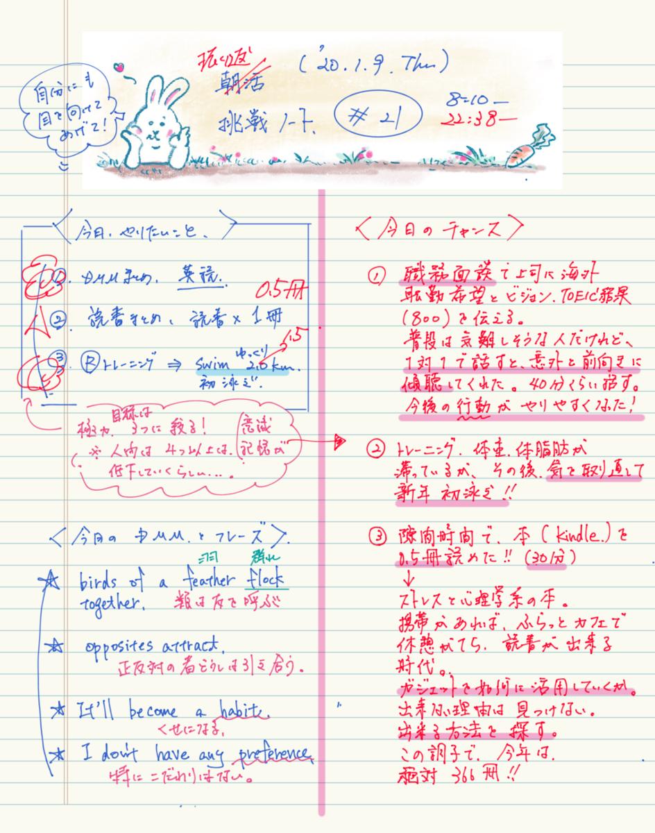 f:id:yobiyan123:20200109224656p:plain