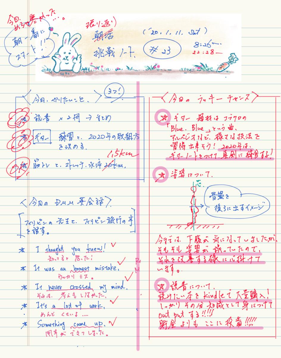 f:id:yobiyan123:20200111223540p:plain