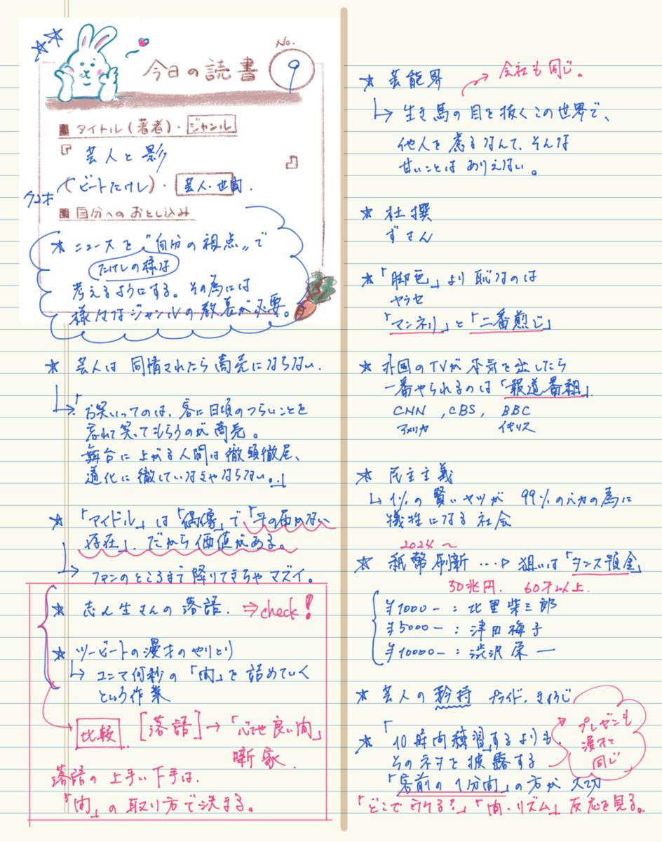 f:id:yobiyan123:20200112201235p:plain