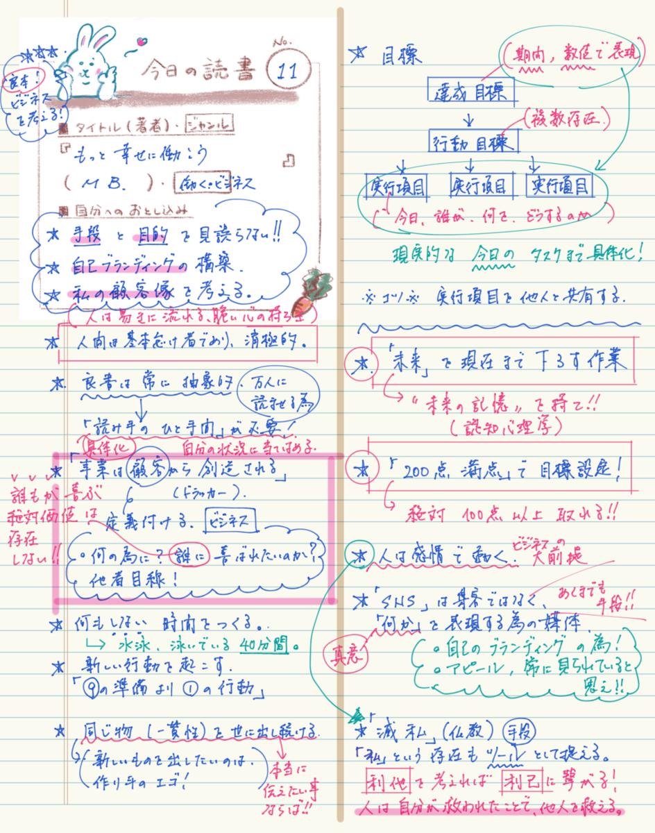 f:id:yobiyan123:20200113210354p:plain