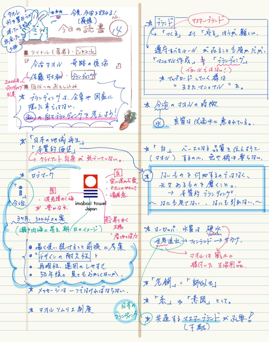 f:id:yobiyan123:20200116155518p:plain
