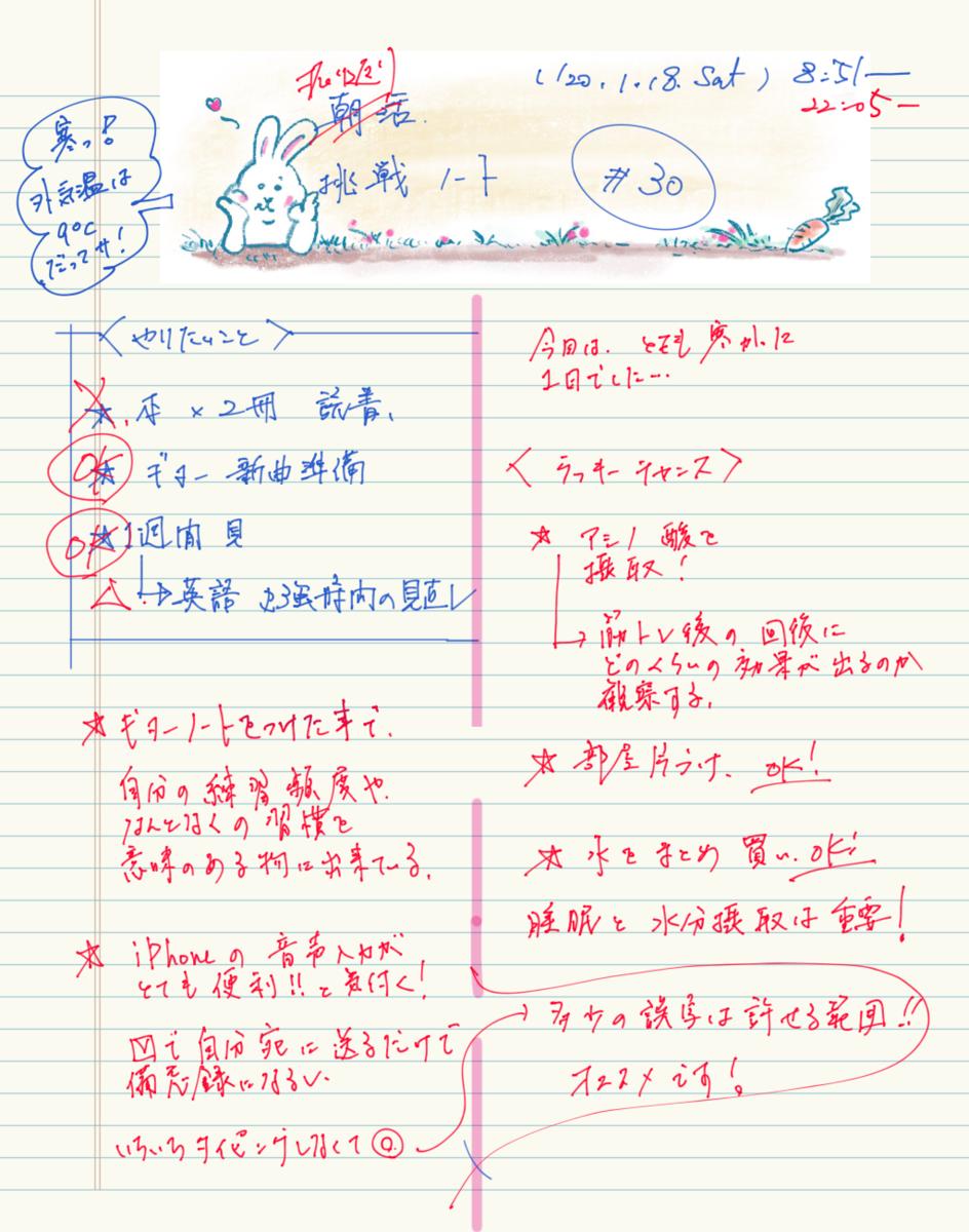 f:id:yobiyan123:20200118221414p:plain