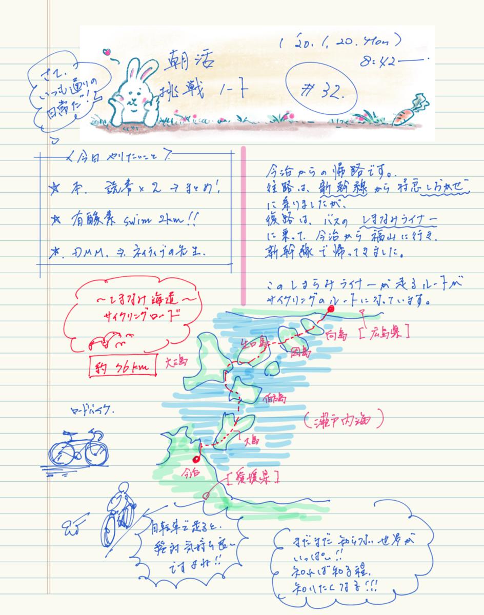 f:id:yobiyan123:20200120085953p:plain