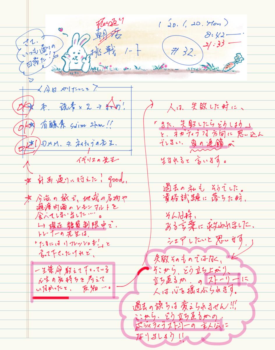 f:id:yobiyan123:20200120214450p:plain