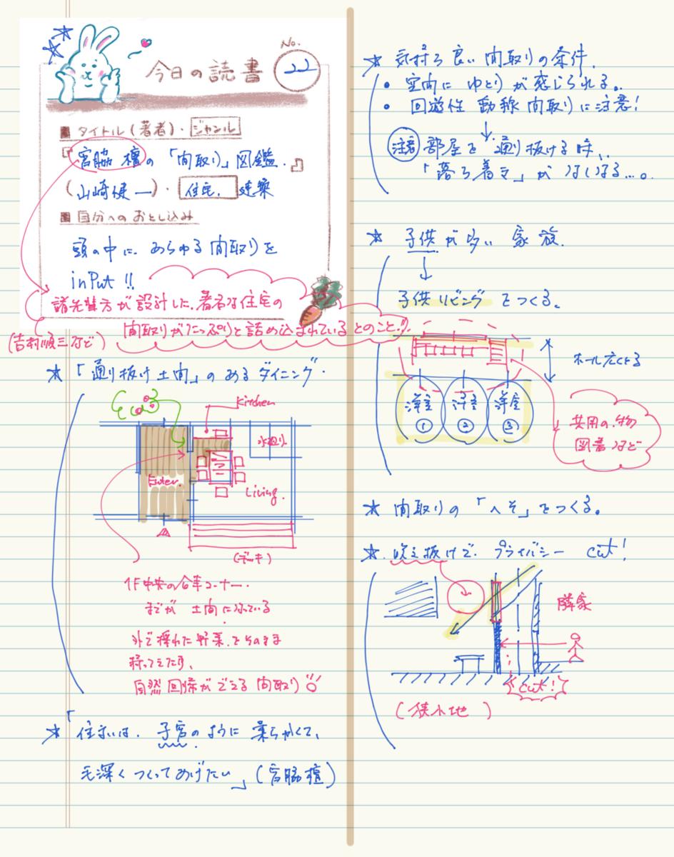 f:id:yobiyan123:20200129133911p:plain