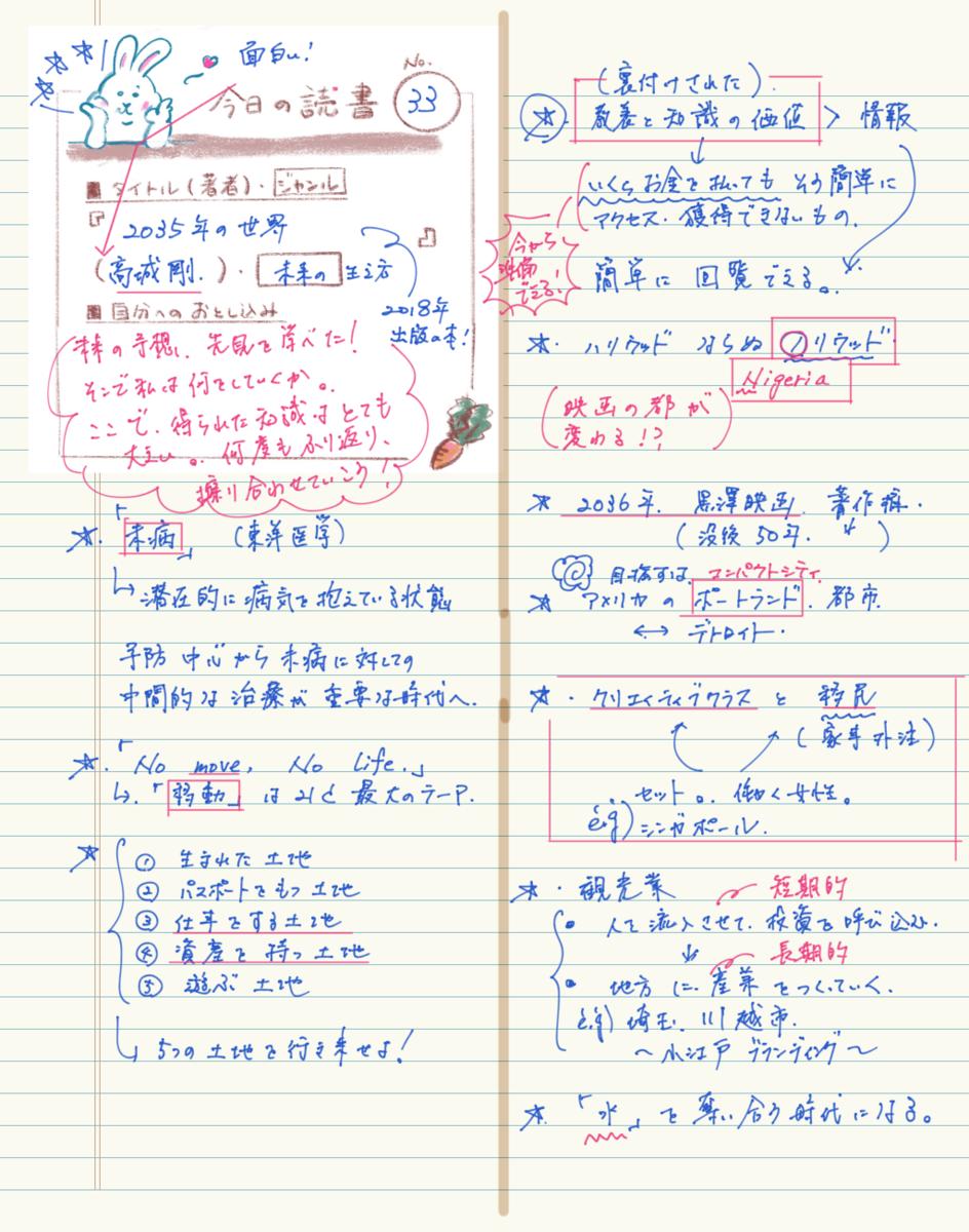 f:id:yobiyan123:20200211203716p:plain