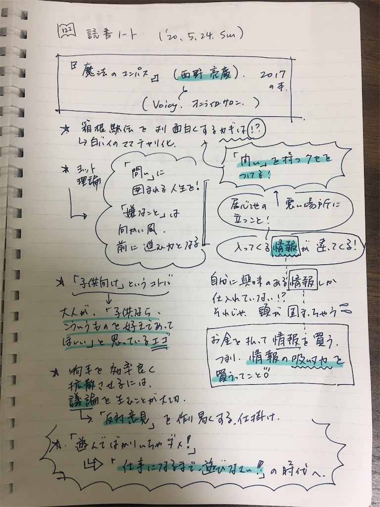 f:id:yobiyan123:20200525213224j:image
