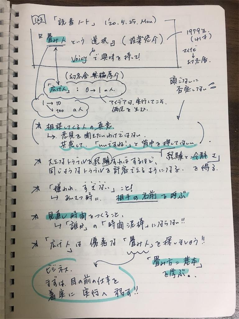 f:id:yobiyan123:20200525213451j:image